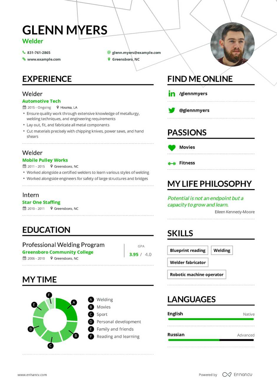 Welder Resume Example And Guide For 2019