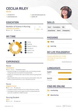 Cecilia Riley resume preview