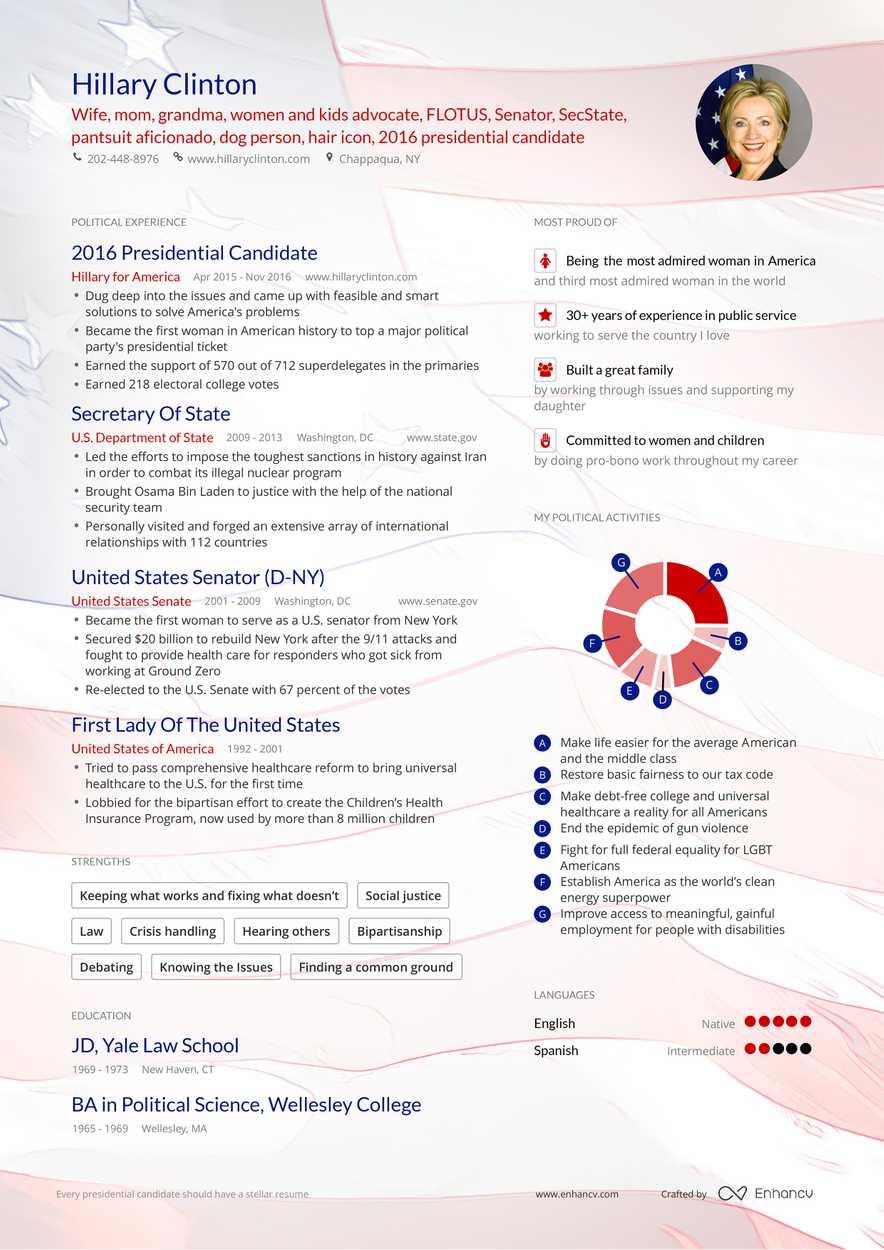 hillary clinton u0026 39 s politician resume example
