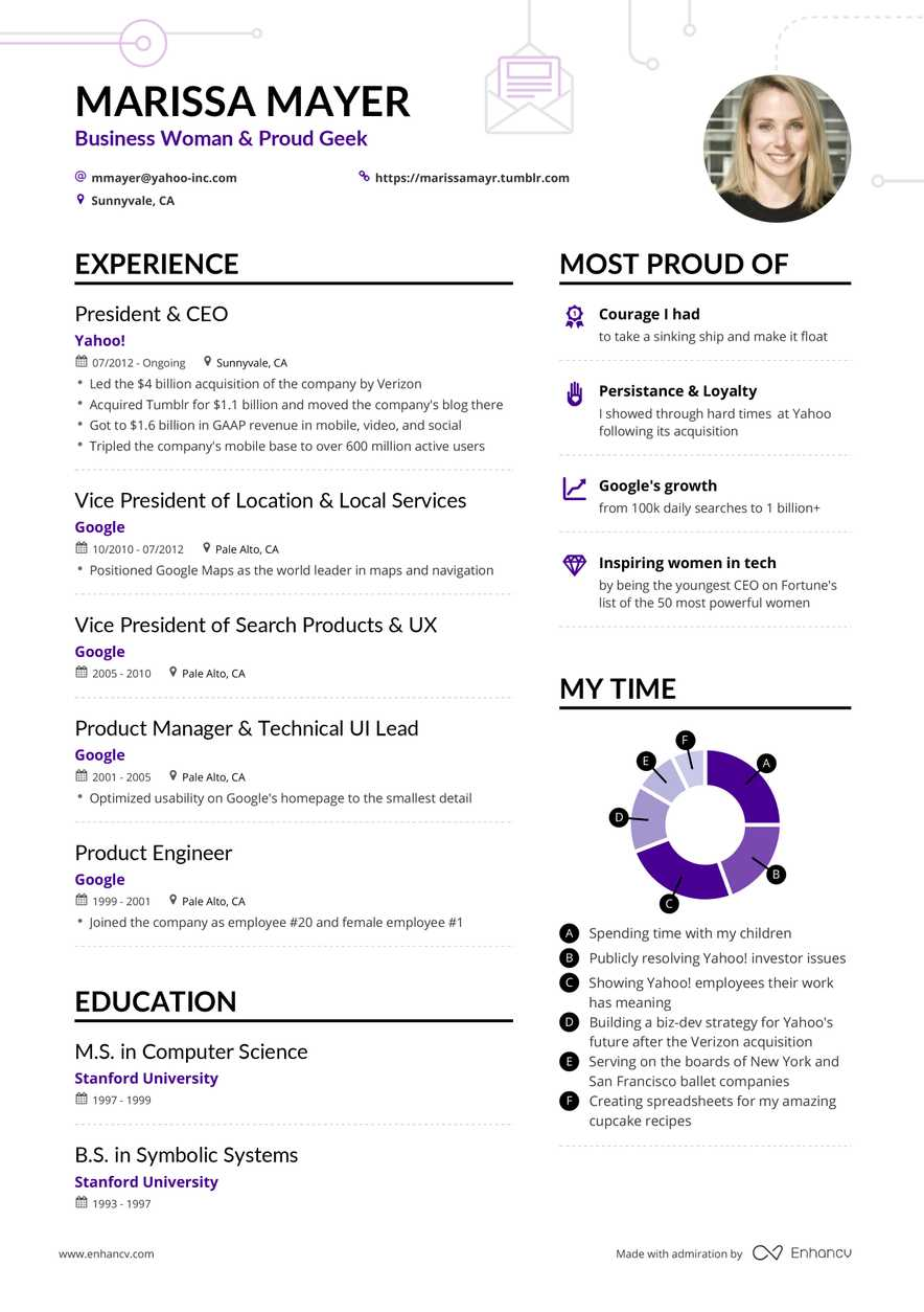 Marissa Mayer\'s Yahoo CEO Resume Example | Enhancv