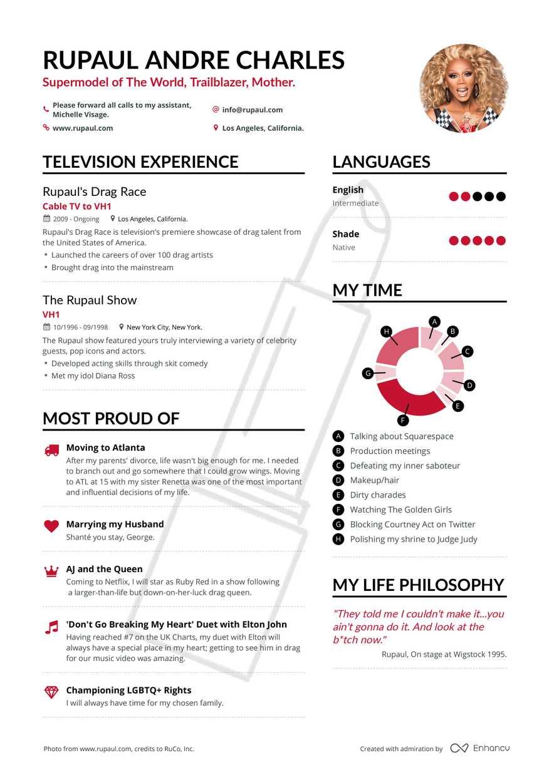 rupauls entertainment industry resume example enhancv