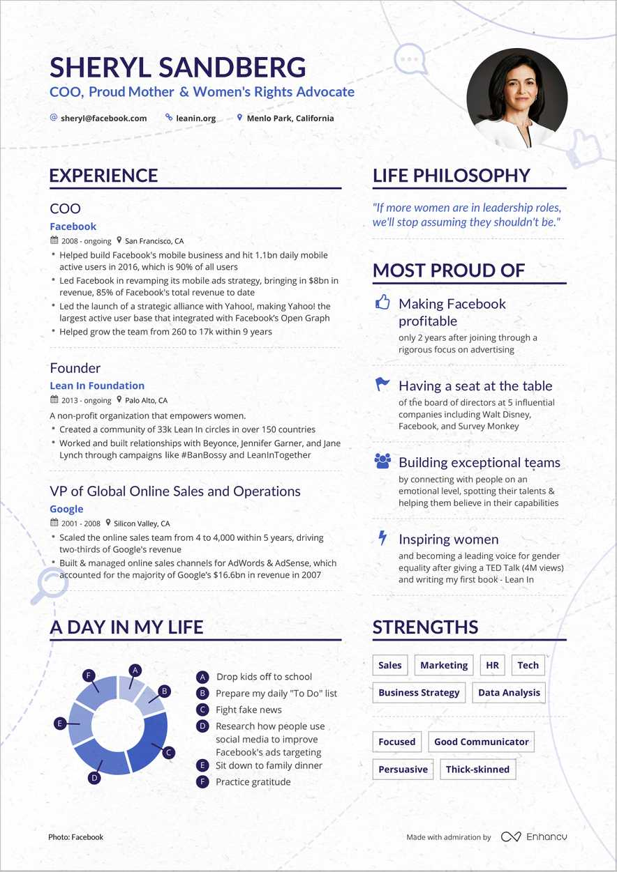 sheryl sandberg u0026 39 s coo resume example