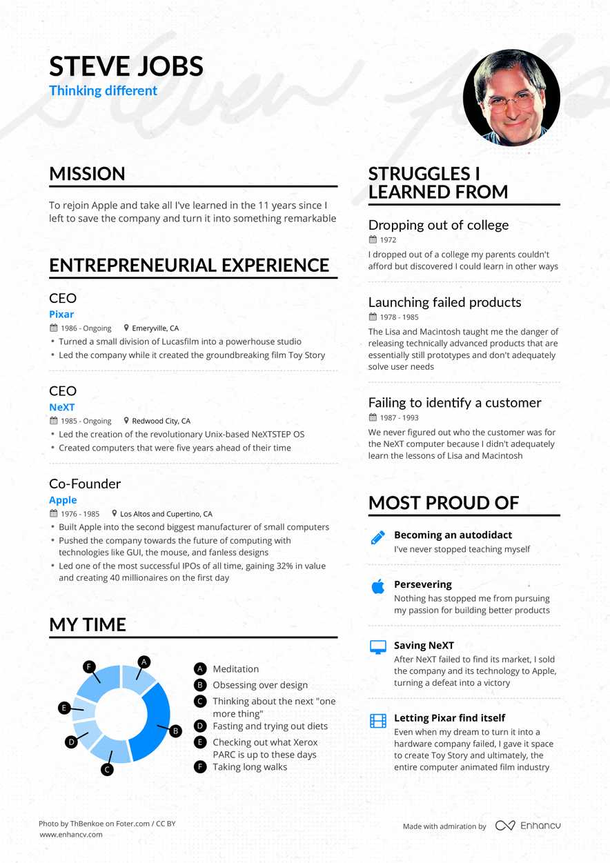 Steve Jobs Apple CEO Resume Example