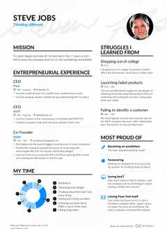 steve jobss resume preview