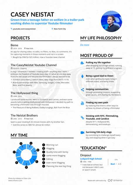 real resume examples that got people hired